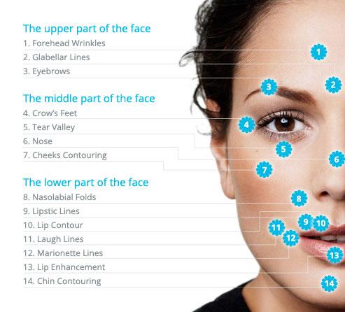 twarz-kwas-hialuronowy
